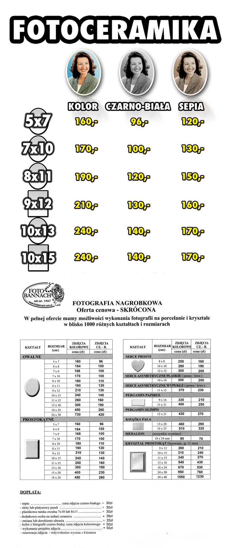 fotoceramika